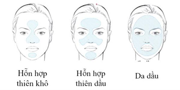 cách xác định loại da