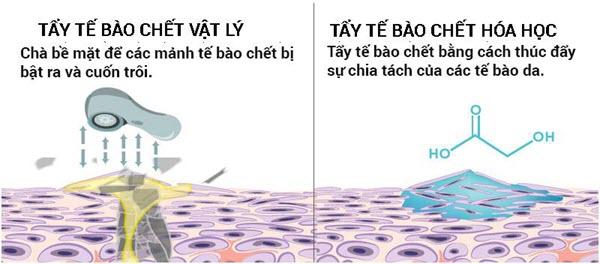 tẩy tế bào chết vật lý và hóa học