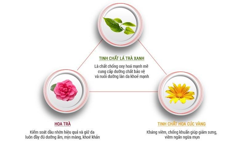 sữa rửa mặt dành cho da nhờn sakura