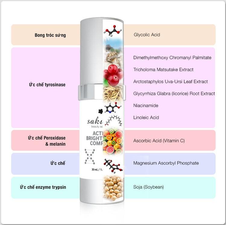 Thành phần enzyme trị thâm nám dưỡng trắng da Sakura